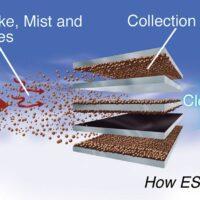 How ESP Work