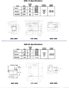 SHN Specification